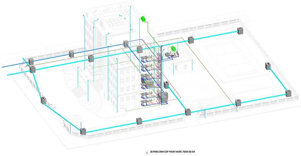 3D phối cảnh cấp thoát nước toàn dự án