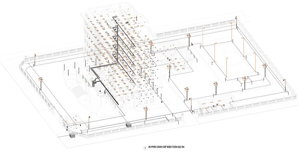 3D phối cảnh cấp điện toàn dự án.