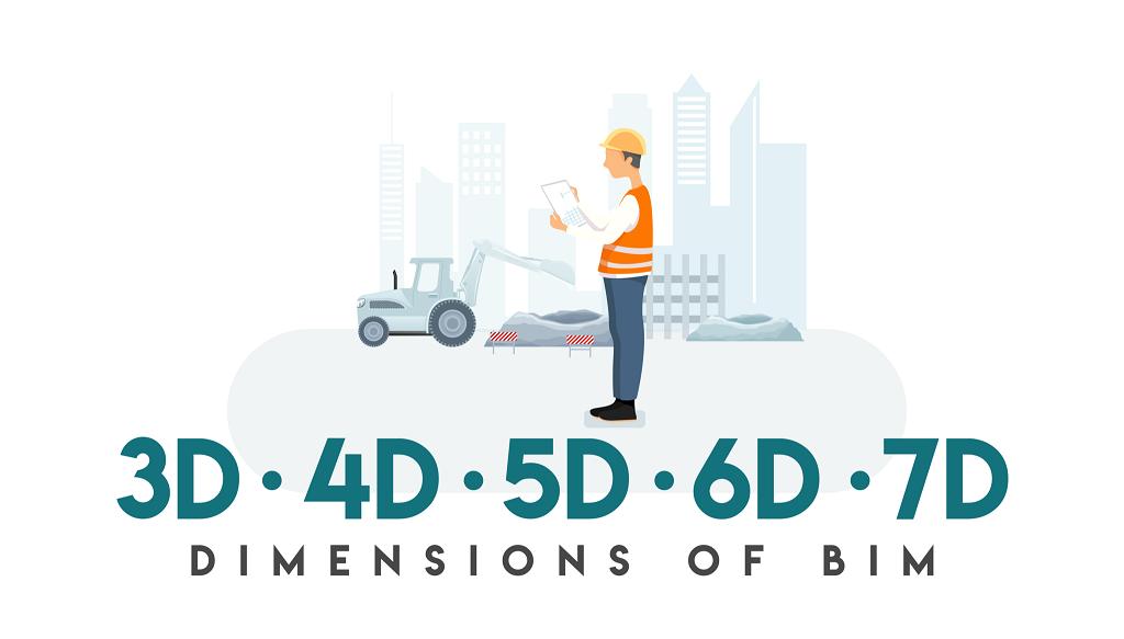 Lập kế hoạch BIM 4D và lợi ích của BIM 4D