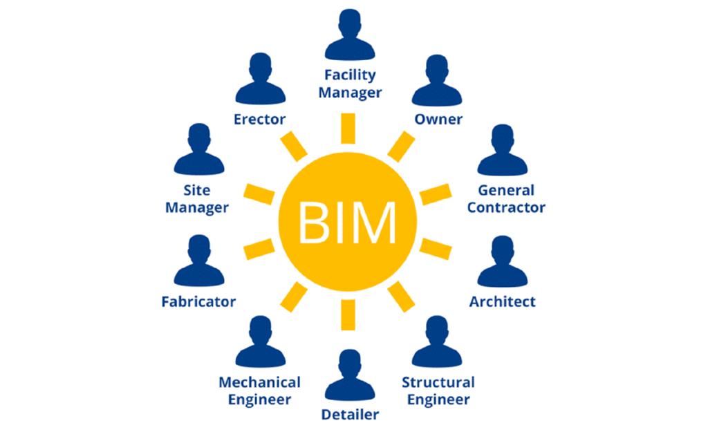Lợi ích của BIM cho chủ đầu tư trong dự án
